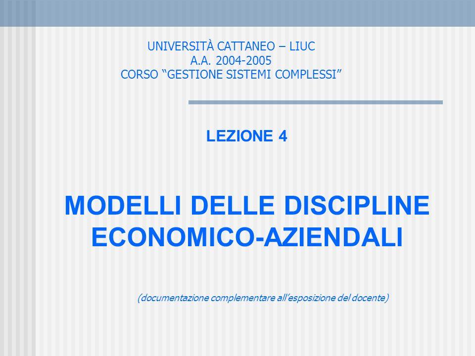 UNIVERSITÀ CATTANEO – LIUC A.A. 2004-2005 CORSO GESTIONE SISTEMI COMPLESSI LEZIONE 4 MODELLI DELLE DISCIPLINE ECONOMICO-AZIENDALI (documentazione comp