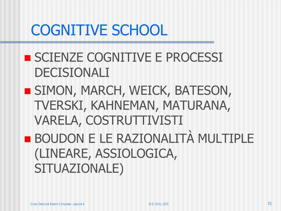 Corso Gestione Sistemi Complessi - Lezione 4© G. Scifo, 2005 10 COGNITIVE SCHOOL SCIENZE COGNITIVE E PROCESSI DECISIONALI SIMON, MARCH, WEICK, BATESON