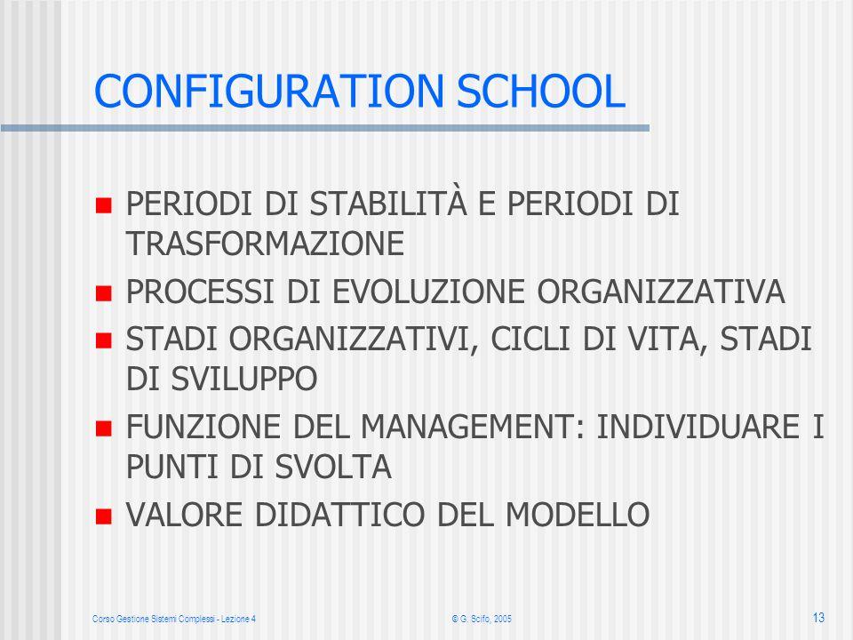 Corso Gestione Sistemi Complessi - Lezione 4© G. Scifo, 2005 13 CONFIGURATION SCHOOL PERIODI DI STABILITÀ E PERIODI DI TRASFORMAZIONE PROCESSI DI EVOL