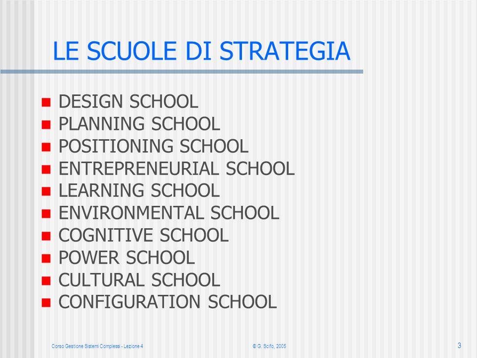 Corso Gestione Sistemi Complessi - Lezione 4© G. Scifo, 2005 3 DESIGN SCHOOL PLANNING SCHOOL POSITIONING SCHOOL ENTREPRENEURIAL SCHOOL LEARNING SCHOOL