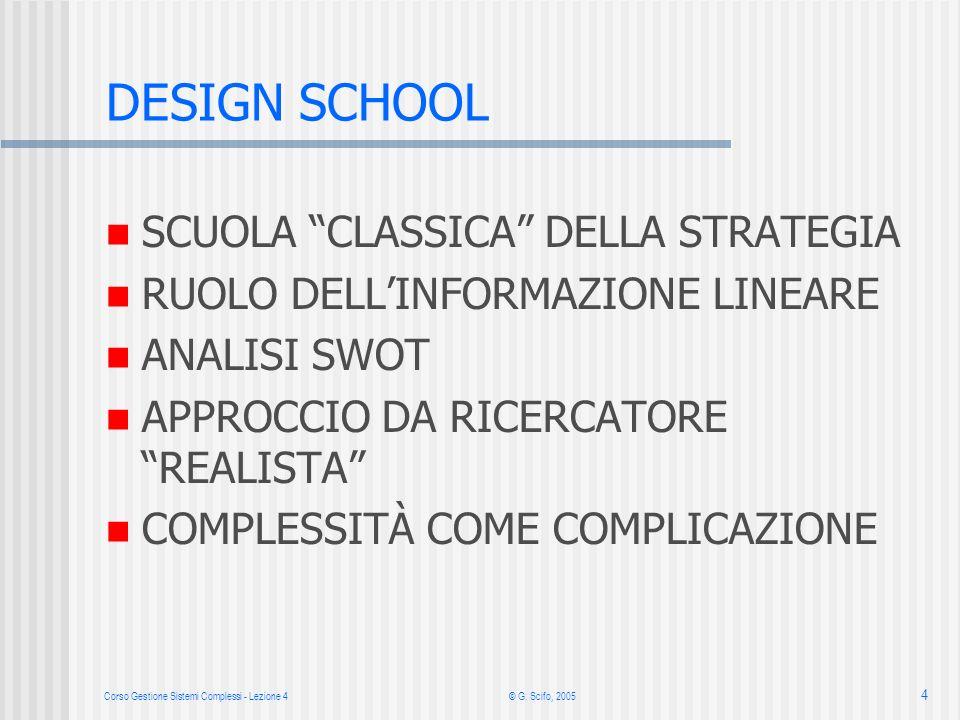 Corso Gestione Sistemi Complessi - Lezione 4© G. Scifo, 2005 4 DESIGN SCHOOL SCUOLA CLASSICA DELLA STRATEGIA RUOLO DELLINFORMAZIONE LINEARE ANALISI SW