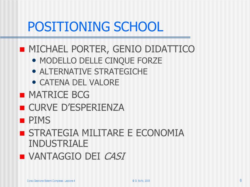 Corso Gestione Sistemi Complessi - Lezione 4© G. Scifo, 2005 6 POSITIONING SCHOOL MICHAEL PORTER, GENIO DIDATTICO MODELLO DELLE CINQUE FORZE ALTERNATI