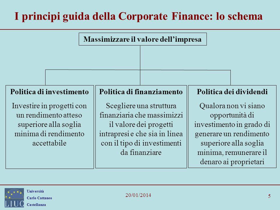 Università Carlo Cattaneo Castellanza 20/01/2014 5 I principi guida della Corporate Finance: lo schema Massimizzare il valore dellimpresa Politica di