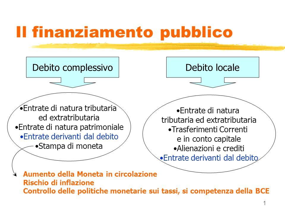 2 La consistenza del debito pubblico (valori in mln. di Euro)