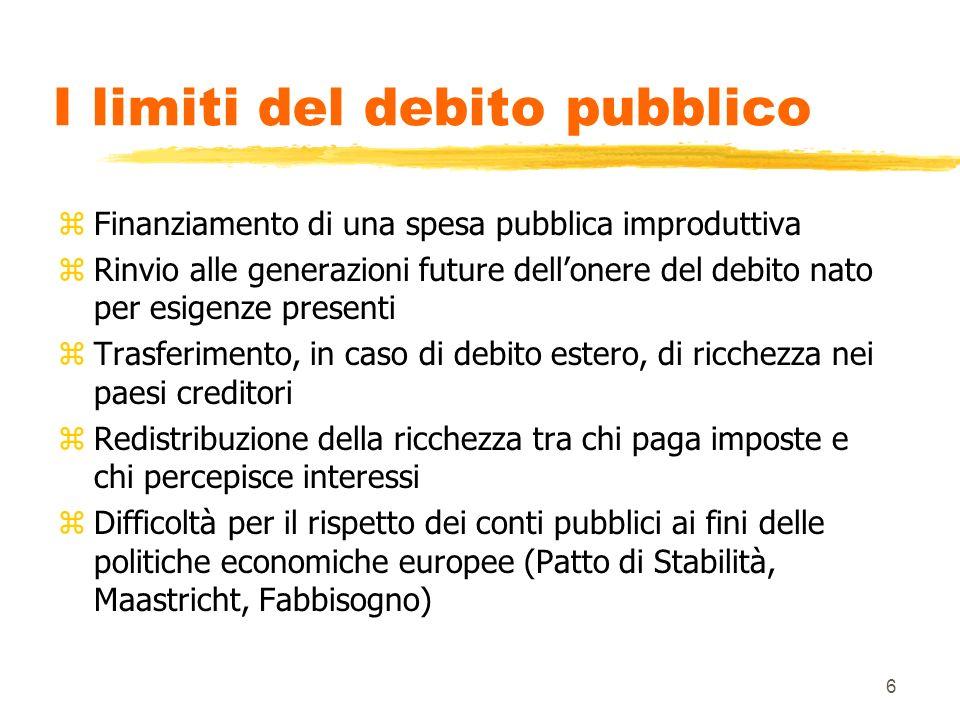 6 I limiti del debito pubblico zFinanziamento di una spesa pubblica improduttiva zRinvio alle generazioni future dellonere del debito nato per esigenze presenti zTrasferimento, in caso di debito estero, di ricchezza nei paesi creditori zRedistribuzione della ricchezza tra chi paga imposte e chi percepisce interessi zDifficoltà per il rispetto dei conti pubblici ai fini delle politiche economiche europee (Patto di Stabilità, Maastricht, Fabbisogno)