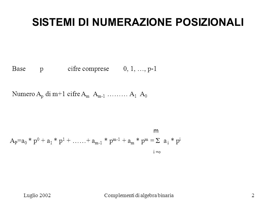 Luglio 2002Complementi di algebra binaria3 CAMPI NUMERICI R I O + N X-, irr im (a+ib)