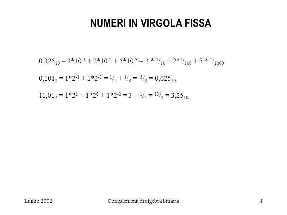 Luglio 2002Complementi di algebra binaria4 NUMERI IN VIRGOLA FISSA 0,325 10 = 3*10 -1 + 2*10 -2 + 5*10 -3 = 3 * 1 / 10 + 2* 1 / 100 + 5 * 1 / 1000 0,101 2 = 1*2 -1 + 1*2 -3 = 1 / 2 + 1 / 8 = 5 / 8 = 0,625 10 11,01 2 = 1*2 1 + 1*2 0 + 1*2 -2 = 3 + 1 / 4 = 13 / 4 = 3,25 10