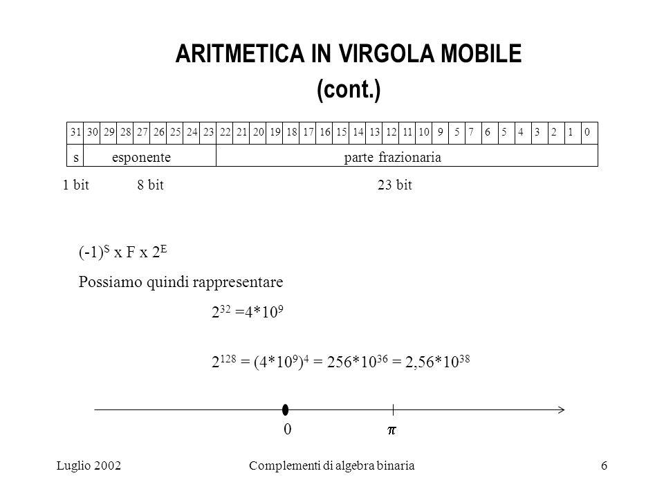 Luglio 2002Complementi di algebra binaria6 ARITMETICA IN VIRGOLA MOBILE (cont.) (-1) S x F x 2 E Possiamo quindi rappresentare 2 32 =4*10 9 2 128 = (4*10 9 ) 4 = 256*10 36 = 2,56*10 38 31 30 29 28 27 26 25 24 23 22 21 20 19 18 17 16 15 14 13 12 11 10 9 5 7 6 5 4 3 2 1 0 s esponente parte frazionaria 1 bit 8 bit 23 bit 0