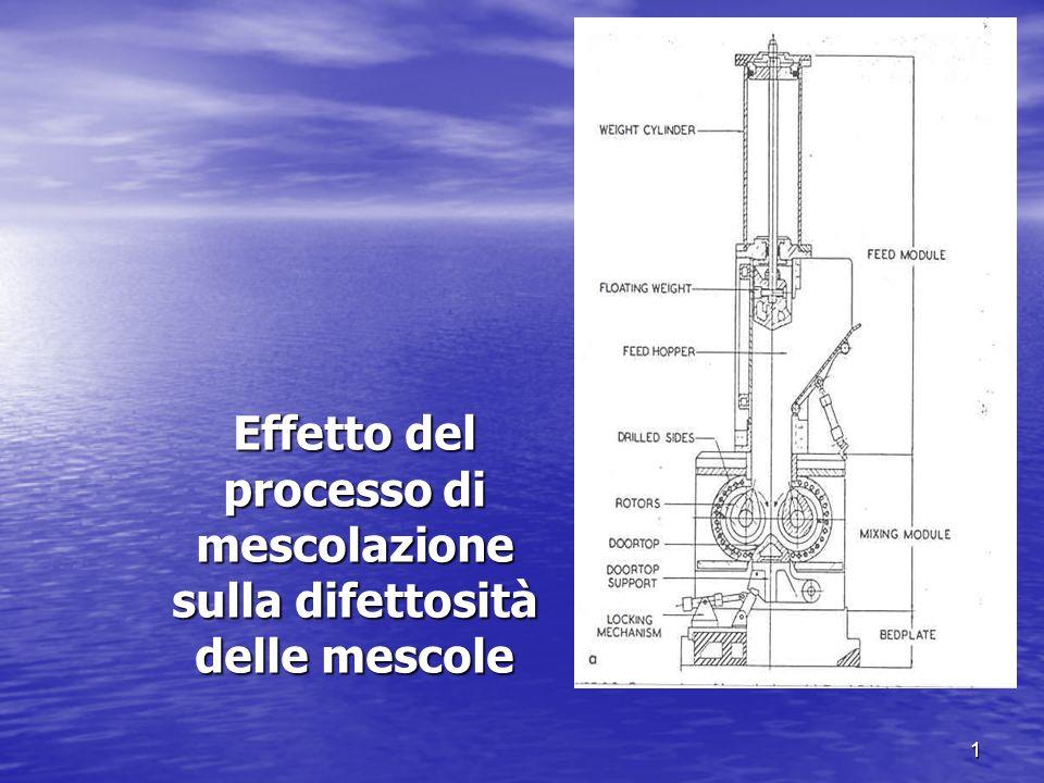 1 Effetto del processo di mescolazione sulla difettosità delle mescole