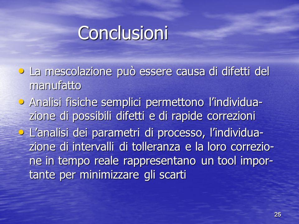 24 Correlazione fra indice di processabilità (t)e controllo di processo