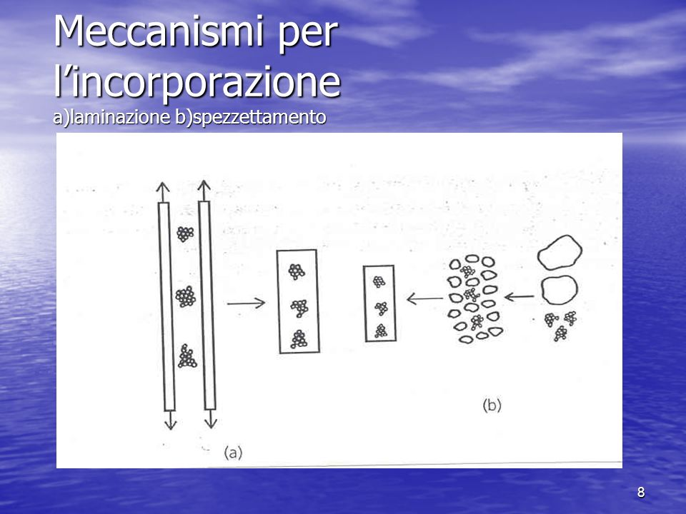 7 Incorporazione Come la viscosità e la elasticità della gomma si riducono, la gomma scorre lungo gli additivi, incorporandoli ed includendoli nella m