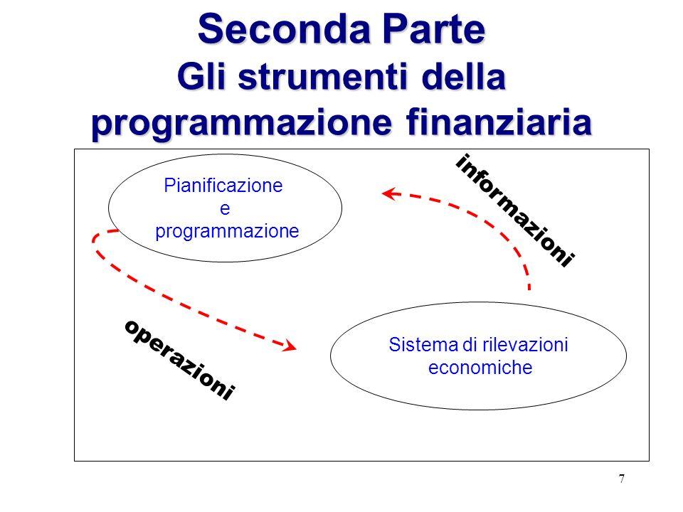 7 SecondaParte Gli strumenti della programmazione finanziaria Seconda Parte Gli strumenti della programmazione finanziaria Pianificazione e programmaz