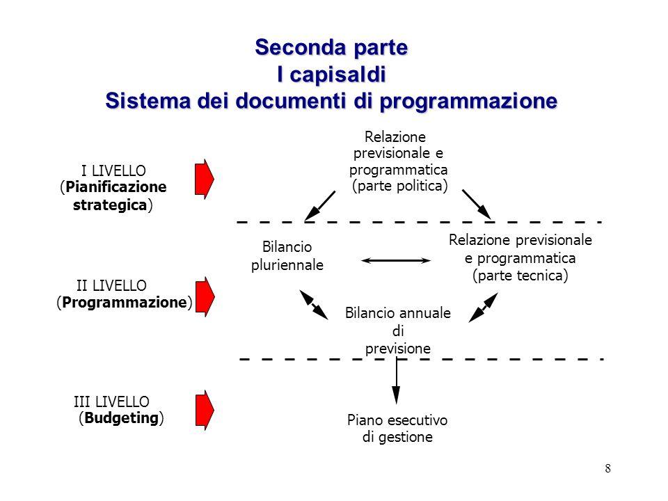 8 Seconda parte I capisaldi Sistema dei documenti di programmazione Relazione previsionale e programmatica (parte politica) Bilancio annuale di previs