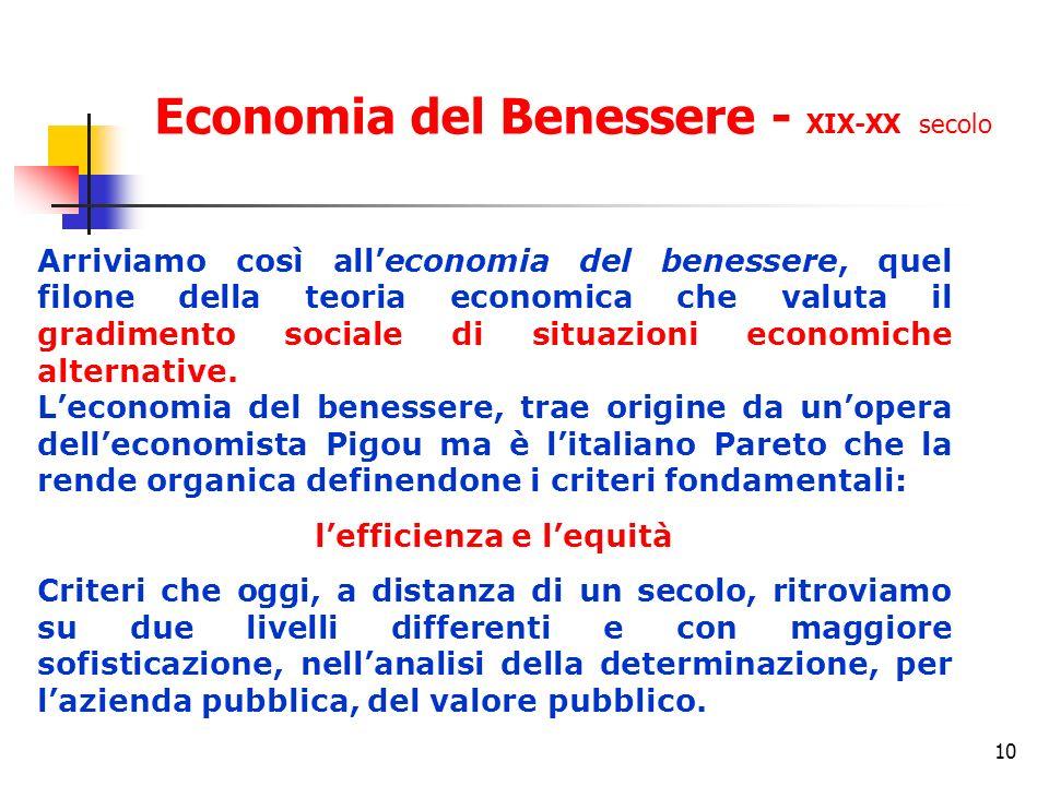 10 Arriviamo così alleconomia del benessere, quel filone della teoria economica che valuta il gradimento sociale di situazioni economiche alternative.