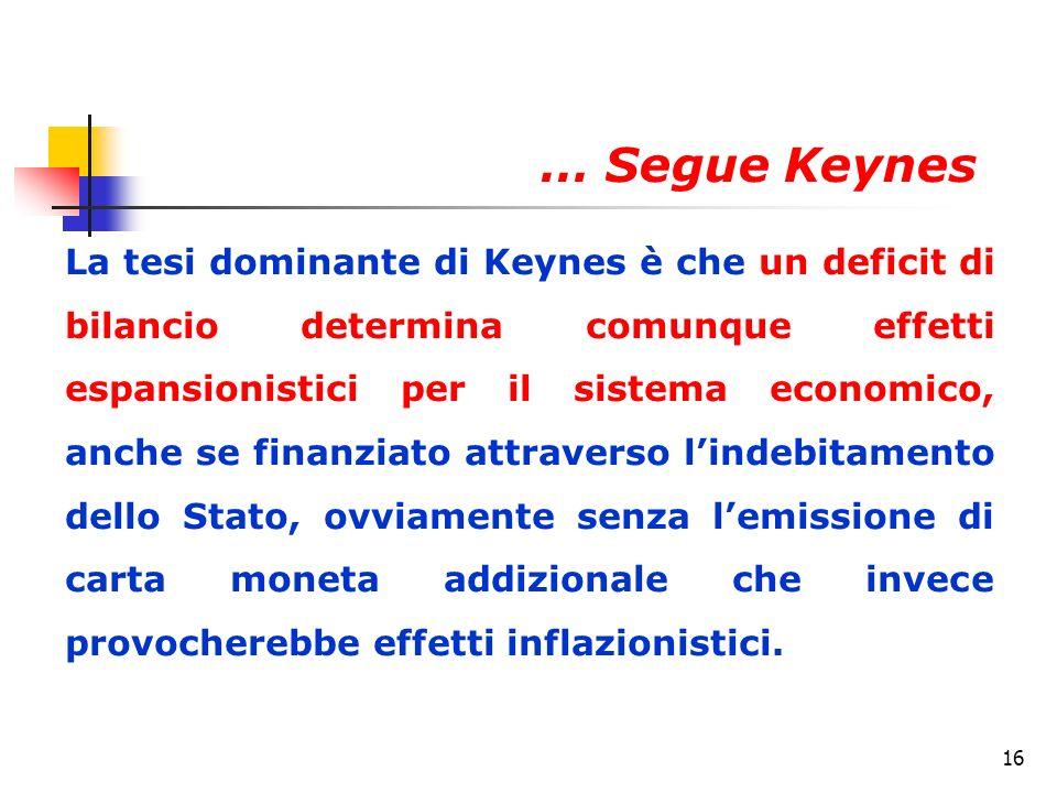 16 La tesi dominante di Keynes è che un deficit di bilancio determina comunque effetti espansionistici per il sistema economico, anche se finanziato attraverso lindebitamento dello Stato, ovviamente senza lemissione di carta moneta addizionale che invece provocherebbe effetti inflazionistici.