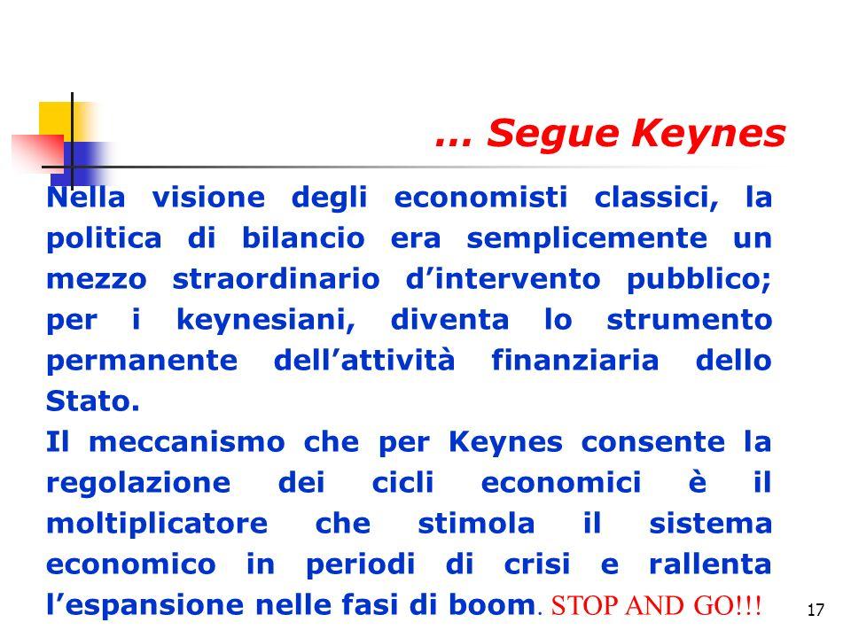 17 Nella visione degli economisti classici, la politica di bilancio era semplicemente un mezzo straordinario dintervento pubblico; per i keynesiani, diventa lo strumento permanente dellattività finanziaria dello Stato.