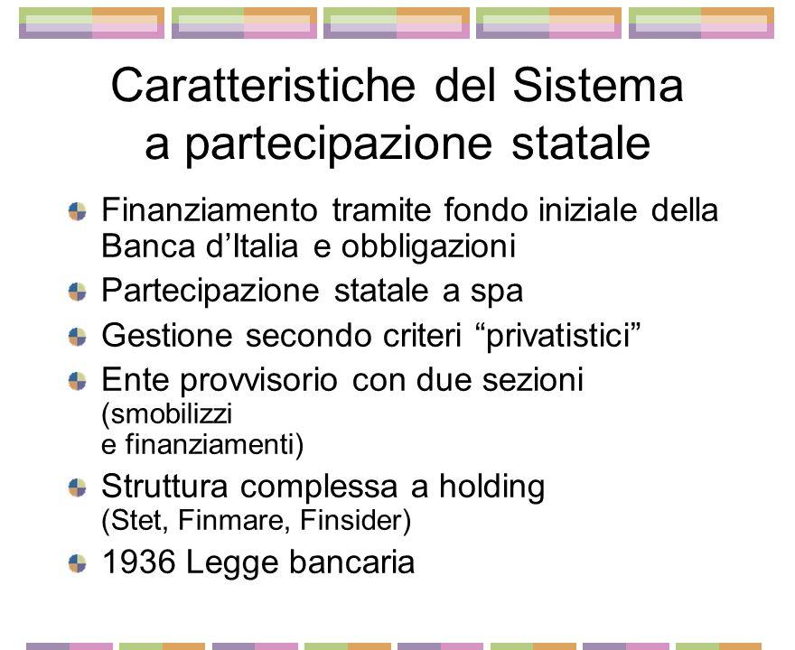 Verso un capitalismo di tipo misto Nel 1931 viene fondato lImi (la banca mista non esiste più) Anche la Banca dItalia è impegnata nel crollo industriale (ruolo dellIstituto di liquidazioni) Nel 1933 Viene fondato lIri (A.