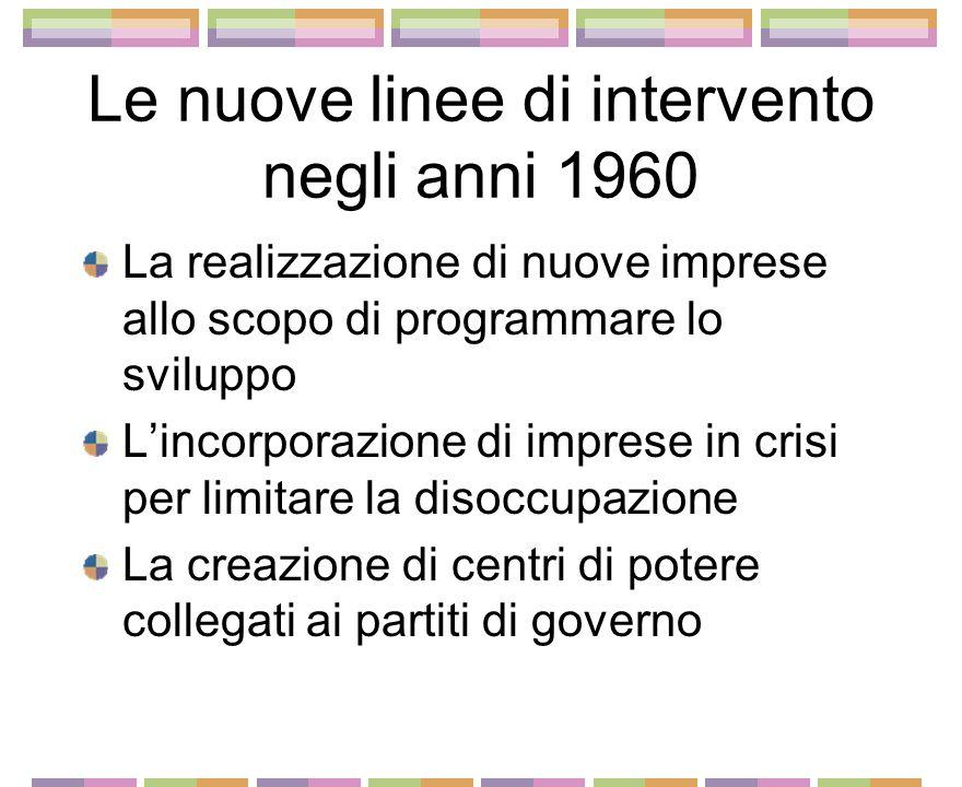 Il ruolo dello stato nel paradigma dellItalia liberale Interventi per la promozione di nuove imprese Interventi legislativi in favore di specifici set