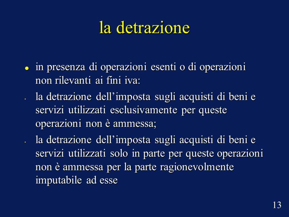 la detrazione in presenza di operazioni esenti o di operazioni non rilevanti ai fini iva: in presenza di operazioni esenti o di operazioni non rilevan