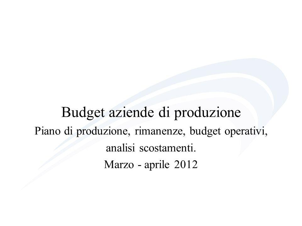 Budget aziende di produzione Piano di produzione, rimanenze, budget operativi, analisi scostamenti. Marzo - aprile 2012