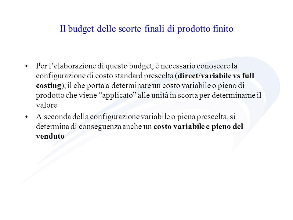 Il budget delle scorte finali di prodotto finito Per lelaborazione di questo budget, è necessario conoscere la configurazione di costo standard presce