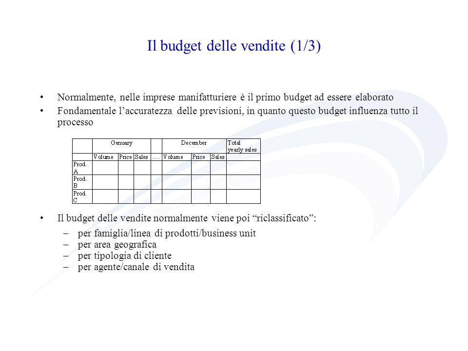 Il budget delle vendite (1/3) Normalmente, nelle imprese manifatturiere è il primo budget ad essere elaborato Fondamentale laccuratezza delle previsio