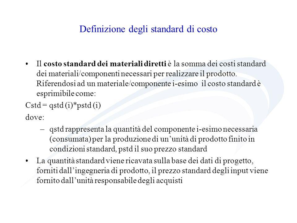 Definizione degli standard di costo Il costo standard del lavoro diretto viene determinato come il prodotto tra il tempo standard necessario per svolgere le operazioni del ciclo produttivo per unità di prodotto finito e il costo standard orario del lavoro diretto –Il tempo standard viene determinato dai responsabili dellingegneria di prodotto e di processo, attraverso ad esempio il cronometraggio –Il costo orario del lavoro viene fornito dallufficio del personale Il costo standard dei costi indiretti di produzione (overhead) può seguire due logiche distinte: 1.per i costi che non sono influenzati dal livello di attività (fissi): si definisce a priori il costo totale che il costo dovrebbe assumere nellesercizio (es.