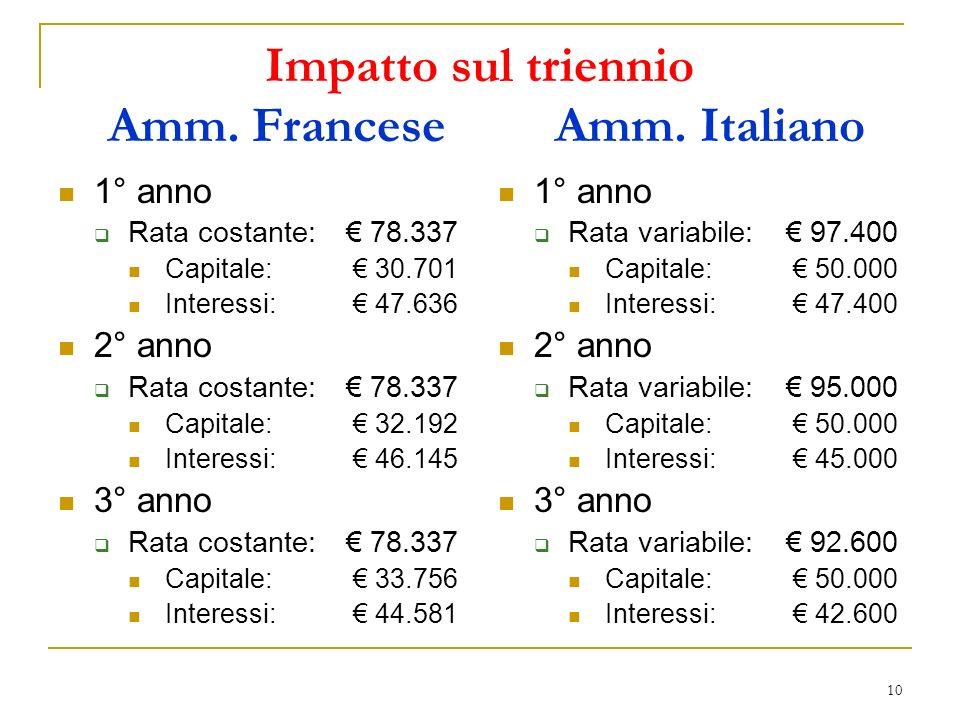 10 Impatto sul triennio Amm. Francese Amm. Italiano 1° anno Rata costante: 78.337 Capitale: 30.701 Interessi: 47.636 2° anno Rata costante: 78.337 Cap