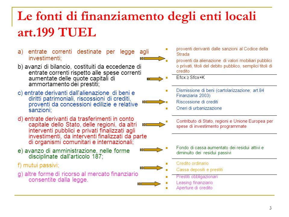 3 Le fonti di finanziamento degli enti locali art.199 TUEL a) entrate correnti destinate per legge agli investimenti; b) avanzi di bilancio, costituit