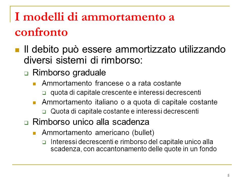 8 I modelli di ammortamento a confronto Il debito può essere ammortizzato utilizzando diversi sistemi di rimborso: Rimborso graduale Ammortamento fran