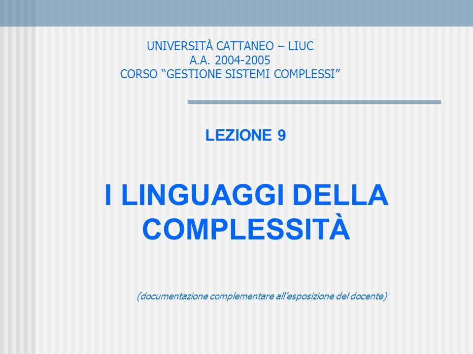 UNIVERSITÀ CATTANEO – LIUC A.A. 2004-2005 CORSO GESTIONE SISTEMI COMPLESSI LEZIONE 9 I LINGUAGGI DELLA COMPLESSITÀ (documentazione complementare alles