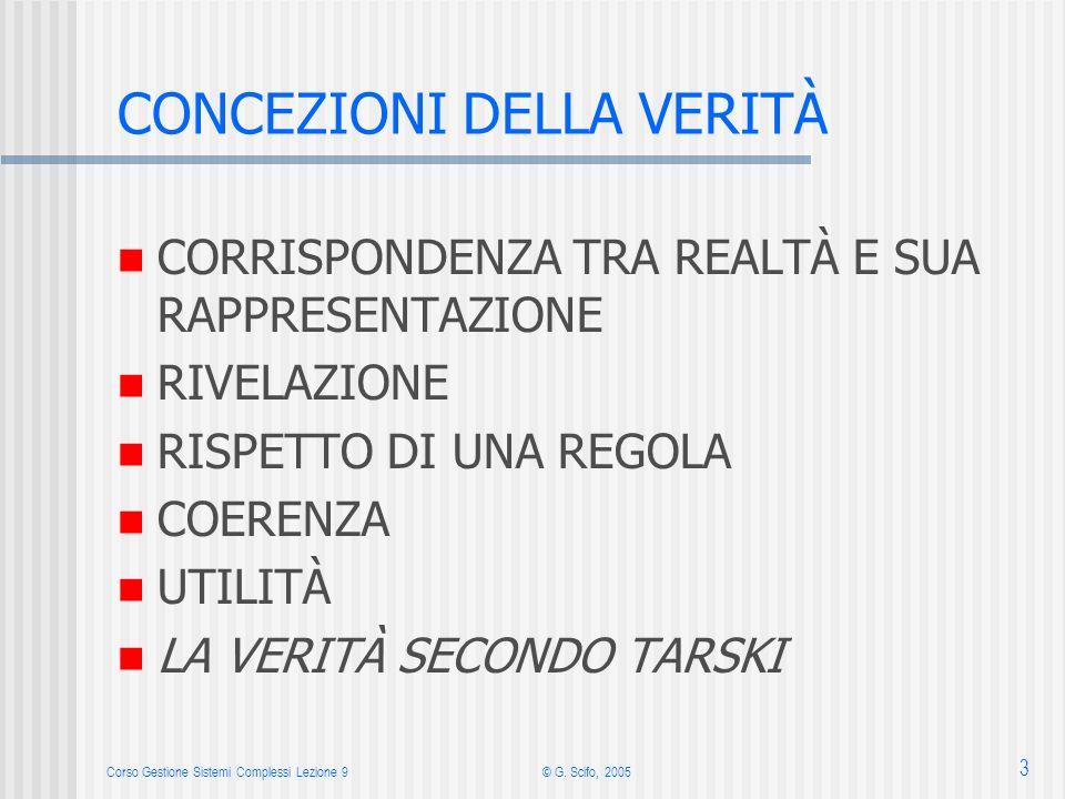 Corso Gestione Sistemi Complessi Lezione 9© G. Scifo, 2005 3 CONCEZIONI DELLA VERITÀ CORRISPONDENZA TRA REALTÀ E SUA RAPPRESENTAZIONE RIVELAZIONE RISP