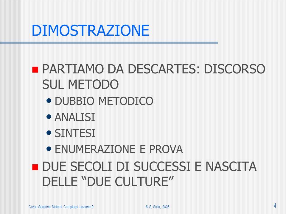 Corso Gestione Sistemi Complessi Lezione 9© G. Scifo, 2005 4 DIMOSTRAZIONE PARTIAMO DA DESCARTES: DISCORSO SUL METODO DUBBIO METODICO ANALISI SINTESI