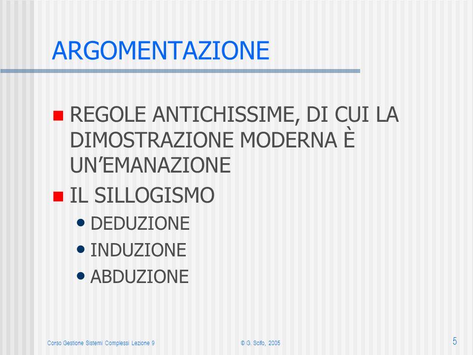 Corso Gestione Sistemi Complessi Lezione 9© G. Scifo, 2005 5 ARGOMENTAZIONE REGOLE ANTICHISSIME, DI CUI LA DIMOSTRAZIONE MODERNA È UNEMANAZIONE IL SIL