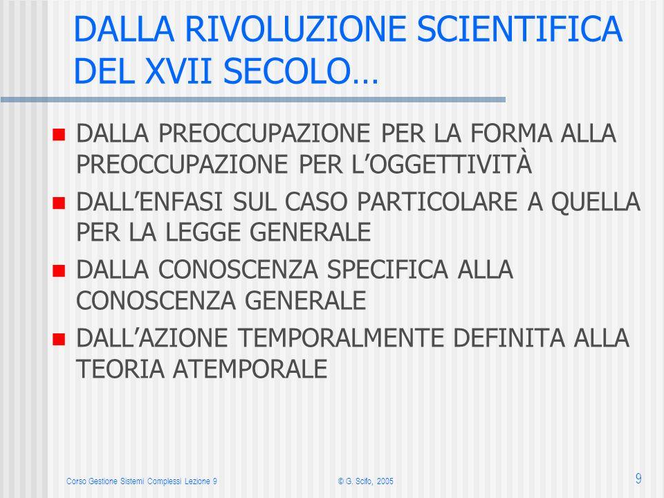 Corso Gestione Sistemi Complessi Lezione 9© G. Scifo, 2005 9 DALLA RIVOLUZIONE SCIENTIFICA DEL XVII SECOLO… DALLA PREOCCUPAZIONE PER LA FORMA ALLA PRE