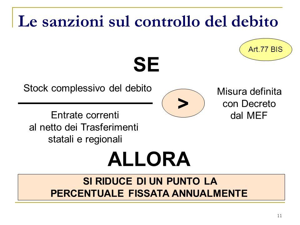 11 Le sanzioni sul controllo del debito Stock complessivo del debito Entrate correnti al netto dei Trasferimenti statali e regionali > Misura definita