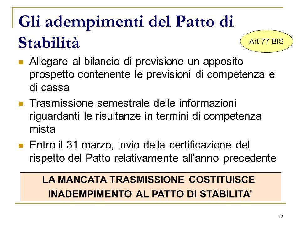 12 Gli adempimenti del Patto di Stabilità Allegare al bilancio di previsione un apposito prospetto contenente le previsioni di competenza e di cassa Trasmissione semestrale delle informazioni riguardanti le risultanze in termini di competenza mista Entro il 31 marzo, invio della certificazione del rispetto del Patto relativamente allanno precedente Art.77 BIS LA MANCATA TRASMISSIONE COSTITUISCE INADEMPIMENTO AL PATTO DI STABILITA
