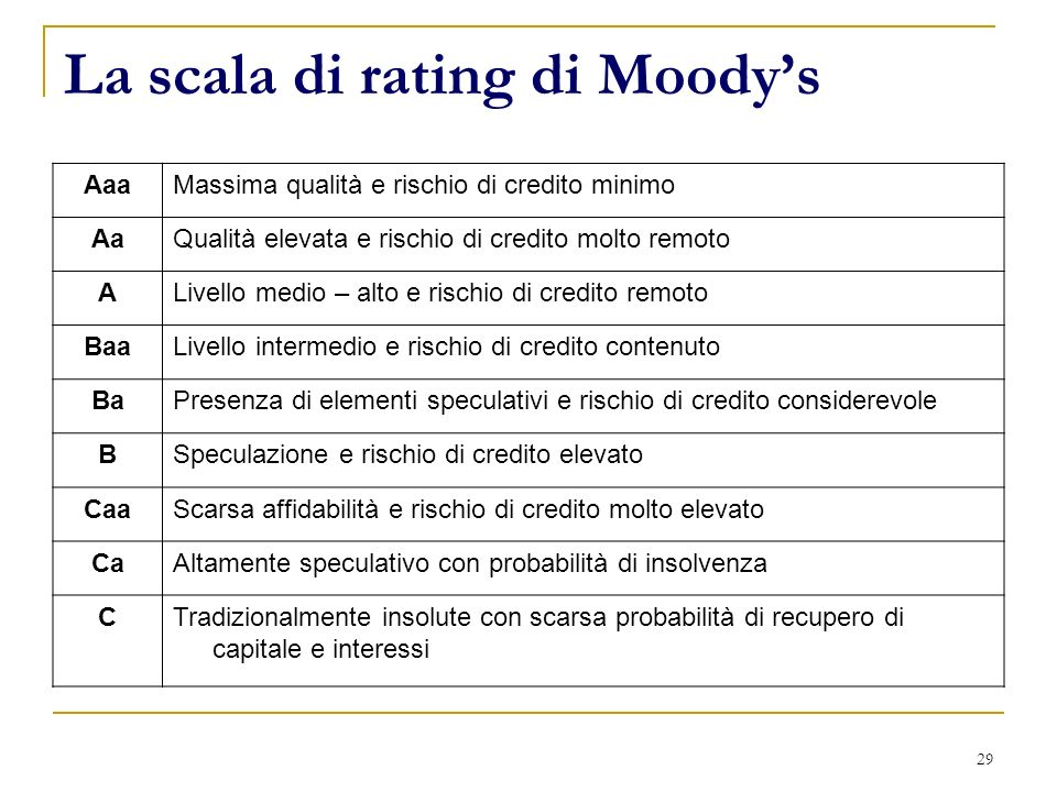 29 La scala di rating di Moodys AaaMassima qualità e rischio di credito minimo AaQualità elevata e rischio di credito molto remoto ALivello medio – al