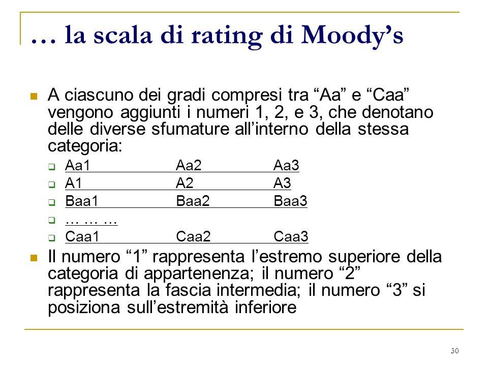 30 … la scala di rating di Moodys A ciascuno dei gradi compresi tra Aa e Caa vengono aggiunti i numeri 1, 2, e 3, che denotano delle diverse sfumature allinterno della stessa categoria: Aa1Aa2Aa3 A1A2A3 Baa1Baa2Baa3 … … … Caa1Caa2Caa3 Il numero 1 rappresenta lestremo superiore della categoria di appartenenza; il numero 2 rappresenta la fascia intermedia; il numero 3 si posiziona sullestremità inferiore