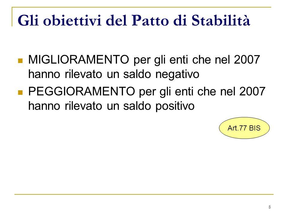 8 Gli obiettivi del Patto di Stabilità MIGLIORAMENTO per gli enti che nel 2007 hanno rilevato un saldo negativo PEGGIORAMENTO per gli enti che nel 200