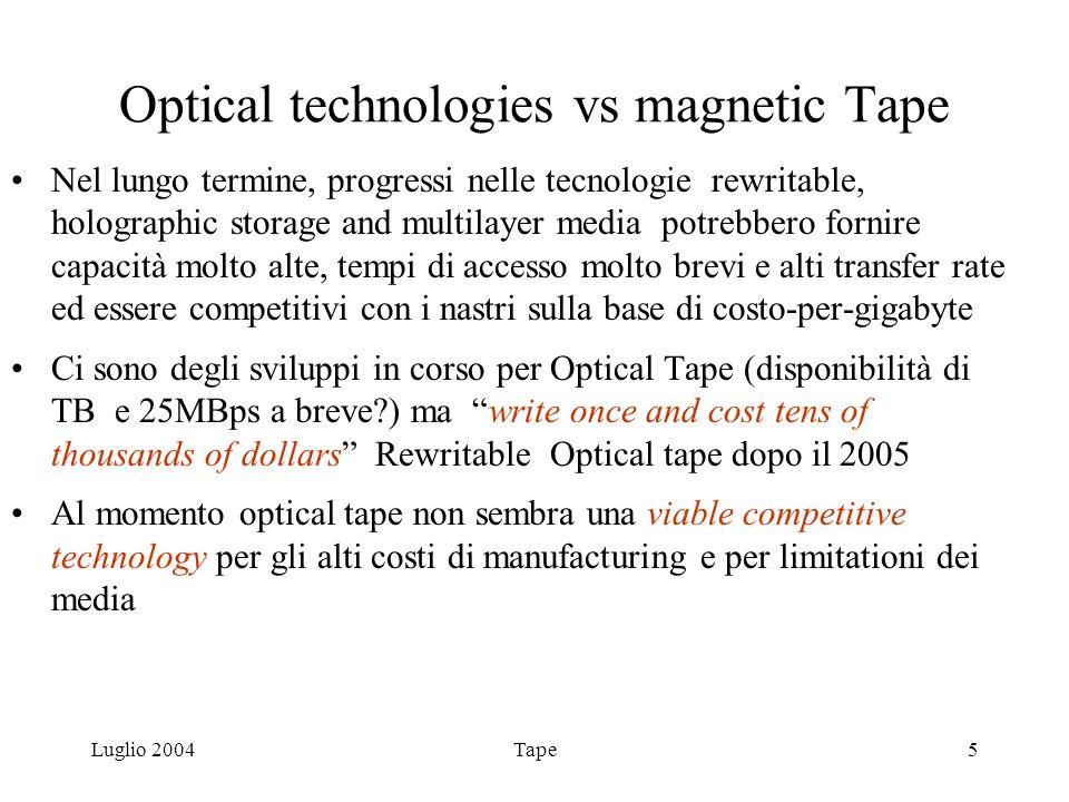 Luglio 2004Tape6 In Valore Il Mercato è in crescita, ma...