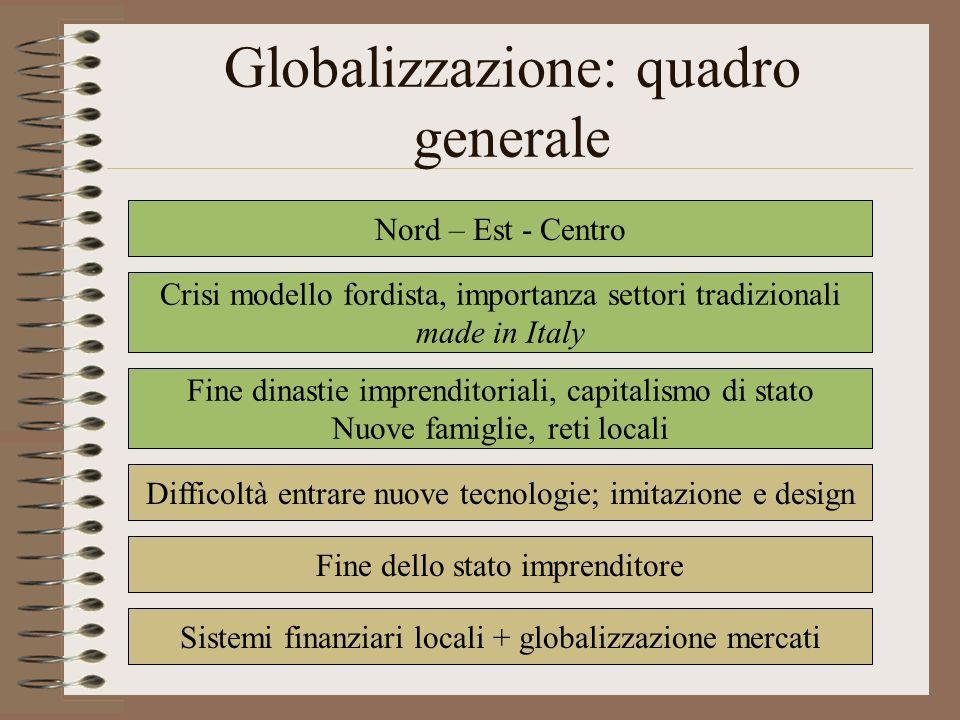 Banca Stato Tecnologia Chi? Cosa? Dove? Globalizzazione: quadro generale Nord – Est - Centro Crisi modello fordista, importanza settori tradizionali m