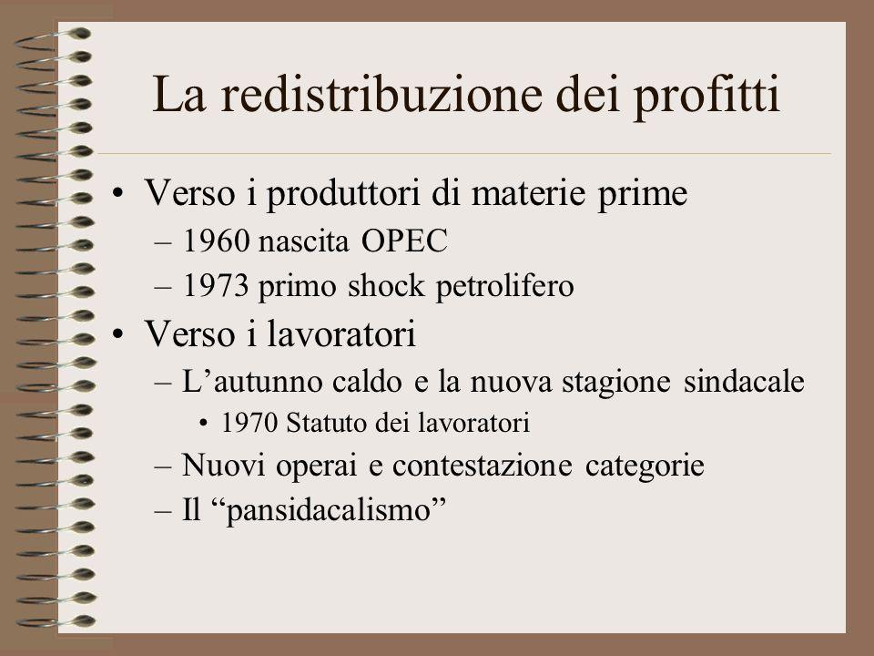 La redistribuzione dei profitti Verso i produttori di materie prime –1960 nascita OPEC –1973 primo shock petrolifero Verso i lavoratori –Lautunno caldo e la nuova stagione sindacale 1970 Statuto dei lavoratori –Nuovi operai e contestazione categorie –Il pansidacalismo