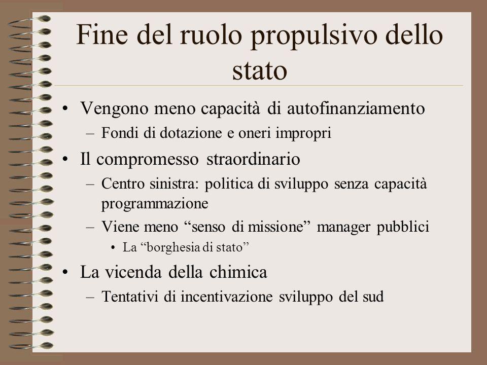 Fine del ruolo propulsivo dello stato Vengono meno capacità di autofinanziamento –Fondi di dotazione e oneri impropri Il compromesso straordinario –Ce
