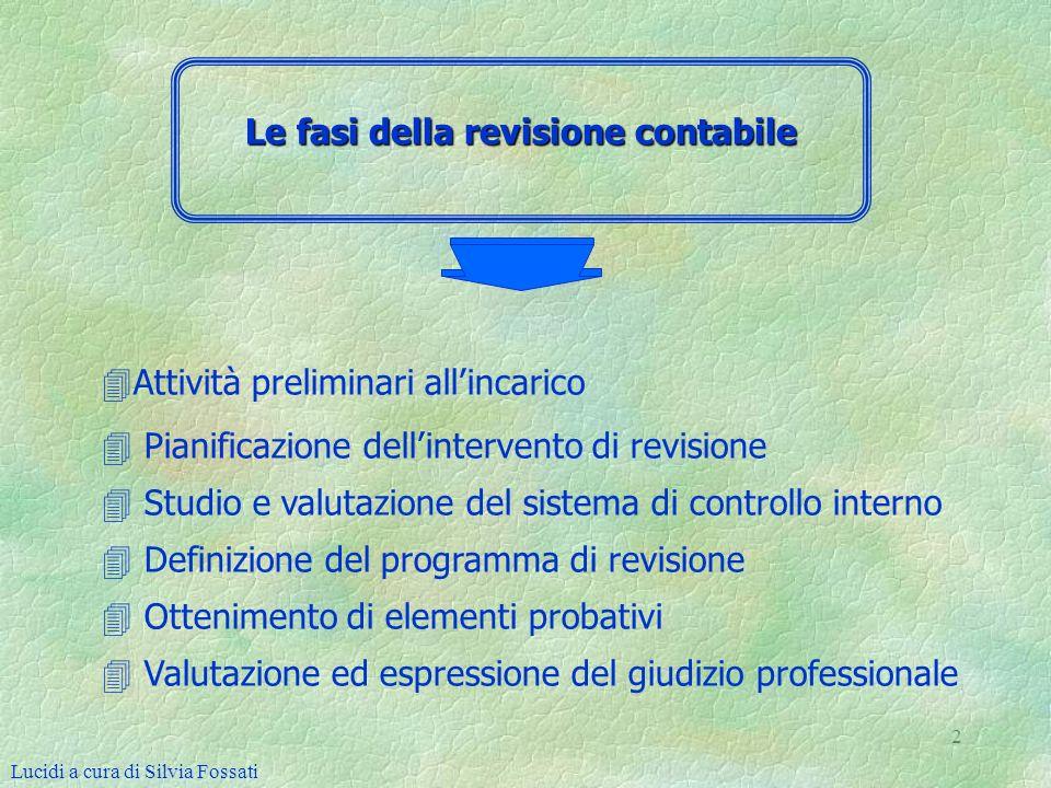 2 4 4Attività preliminari allincarico 4 4 Pianificazione dellintervento di revisione 4 4 Studio e valutazione del sistema di controllo interno 4 4 Def