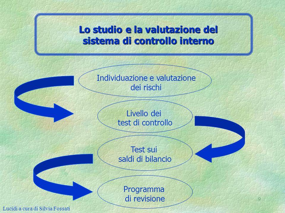 9 Lucidi a cura di Silvia Fossati Individuazione e valutazione dei rischi Livello dei test di controllo Test sui saldi di bilancio Lo studio e la valu