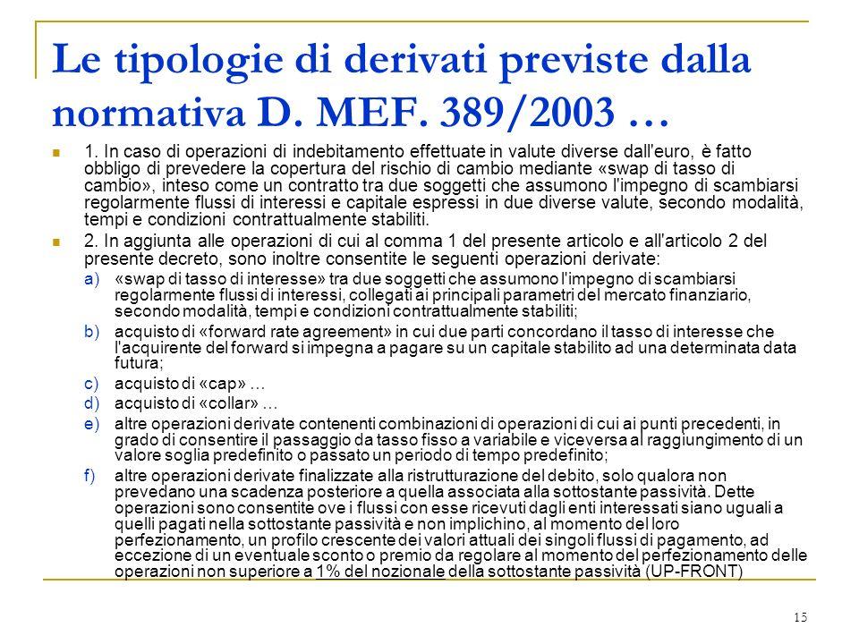 15 Le tipologie di derivati previste dalla normativa D.