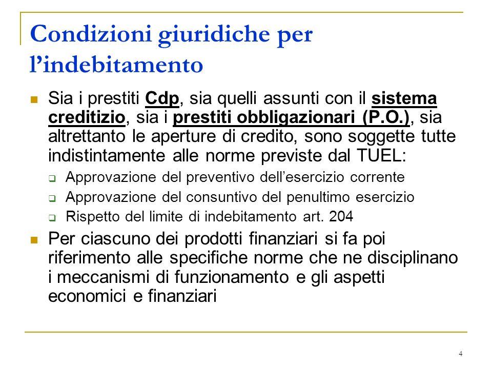 5 Procedure amministrative di indebitamento Da un punto di vista procedurale, per la Cassa depositi e prestiti non è, attualmente, prevista nessuna particolare procedura di evidenza pubblica; lassunzione del prestito è dettata dalla Circolare 1255 del 2005 Per lassunzione di prestiti con il sistema creditizio e per le emissioni obbligazionarie sono previste procedure di evidenza pubblica, quali ad esempio le indagini di mercato (si veda il nuovo codice degli appalti del Luglio 2006)