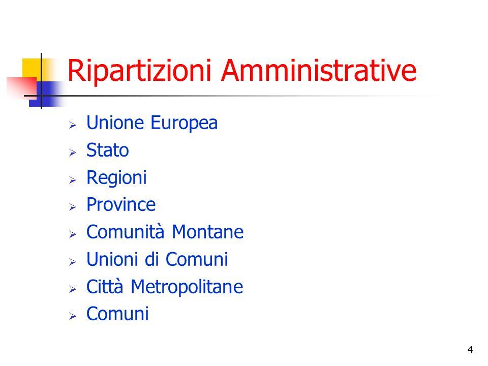 4 Ripartizioni Amministrative Unione Europea Stato Regioni Province Comunità Montane Unioni di Comuni Città Metropolitane Comuni