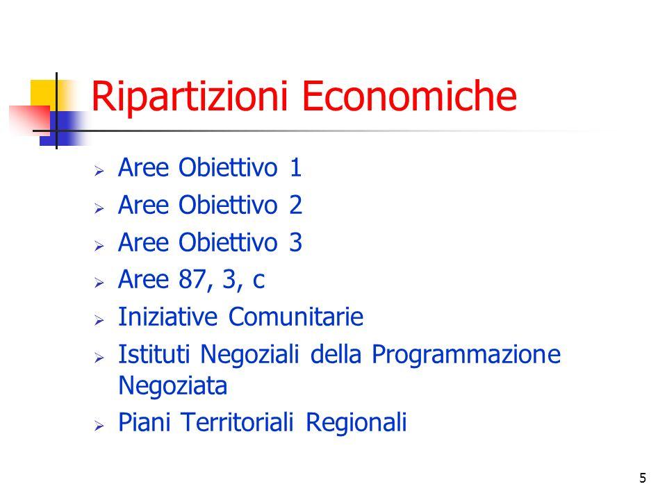 5 Ripartizioni Economiche Aree Obiettivo 1 Aree Obiettivo 2 Aree Obiettivo 3 Aree 87, 3, c Iniziative Comunitarie Istituti Negoziali della Programmazione Negoziata Piani Territoriali Regionali